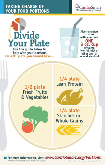 Plate-Infographic